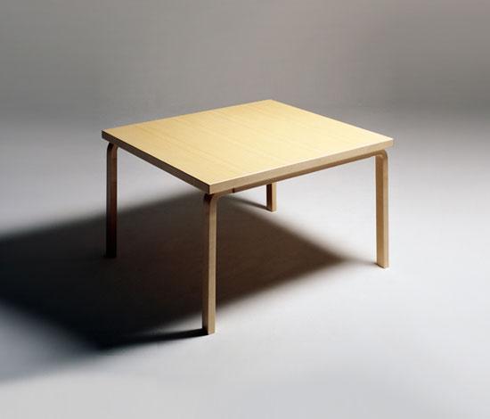 alvar aalto table 84. Black Bedroom Furniture Sets. Home Design Ideas