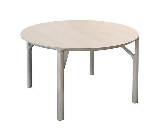 Jorge Pensi My Table