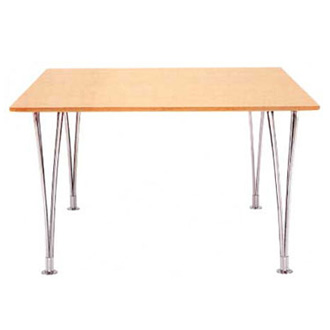 Bruno Mathsson Tables With Expansionlegs