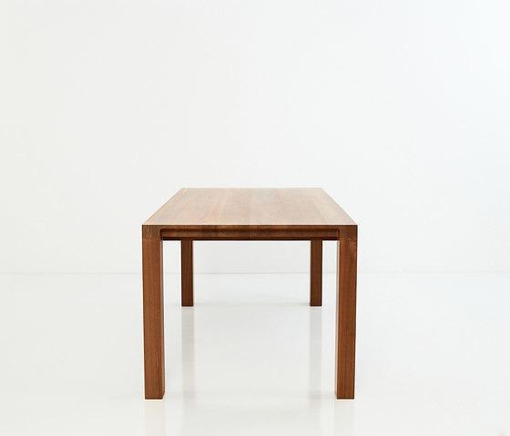 Bernhard Müller Curve Table