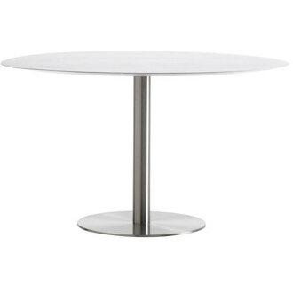 C.S.C. T3 Table