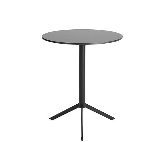 CSC T4 Table