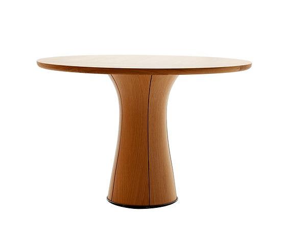 David Regestam Kolonn Table