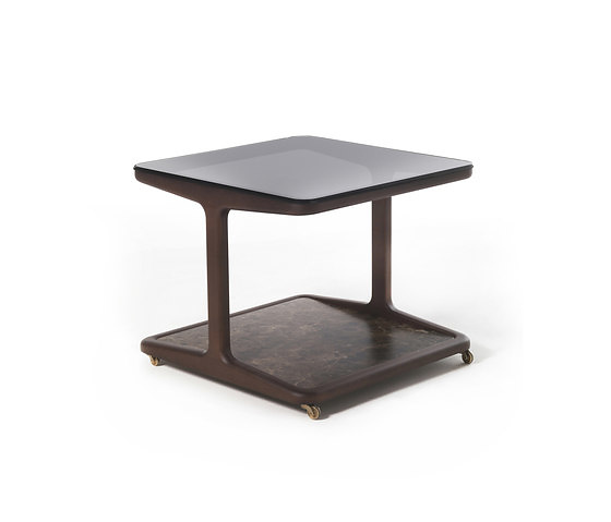 E. Gallina Script Tables Collection