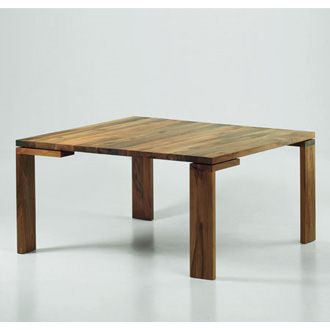 For Use Table R Table