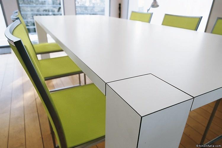 Gabriele Assmann and Alfred Kleene 868 Tables