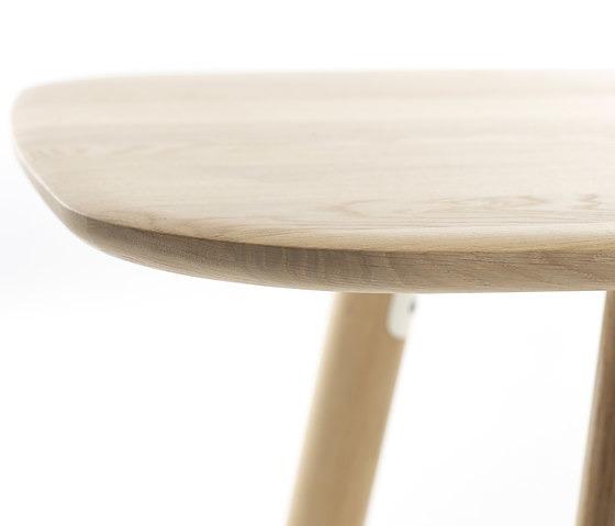 Jonathan Prestwich Grid Table