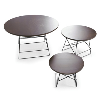 Per Weiss Grid Tables
