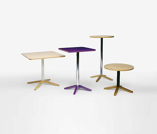 Roger Persson Cross Table