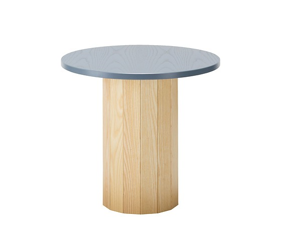 Roger Persson Cap Table